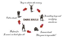 Dark Souls #CircleOfLife