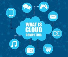 Cloud computing is the additional levels of flexibility offered by it. Cloud computing offers ultimate scalability as the requisite changes in system resources can be easily managed according to the workload. How Cloud Computing Works, Types Of Cloud Computing, Benefits Of Cloud Computing, Cloud Computing Services, Medical Technology, Energy Technology, Technology Gadgets, Business Intelligence, Digital Ocean