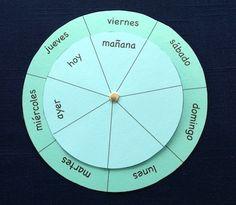 Material para utilizar en clase para practicar el indefinido, el pretérito perfecto y el futuro.