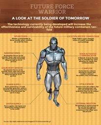 #Interesting to know about that How Future Soldiers will turn down into #Robotics Soldiers with our #Infographic