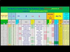 [English]_22round_2016.03.15.002_Football Betting Tips Predictions Table...
