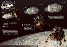 Apollo 11 & Apollo 12 moon landing infographic poster on Behance Rock Identification, Apollo 11 Moon Landing, Apollo Space Program, Apollo 13, Apollo Missions, Nasa History, Buzz Aldrin, Good Old Times, Space And Astronomy