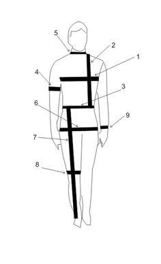 Agulha de ouro Ateliê: Medidas de Corte e Costura