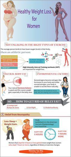 Best weight loss programs nz image 7
