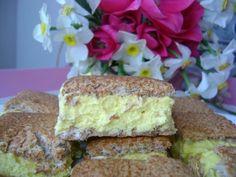 Bine ati venit in Bucataria Romaneasca Blatul Ingrediente: 10 albusuri (cinci si cinci), 400 de grame de zahar, 300 de grame de nuci. Se bat mai intai cinci albusuri spuma cu un praf de sare. Cand s-au intarit se adauga 200 de grame de zahar, se bat bine pana se incorporeaza zaharul, apoi se adauga … Special Recipes, Cake Cookies, Sweet Tooth, French Toast, Sandwiches, Deserts, Food And Drink, Dessert Recipes, Appetizers