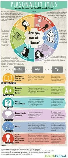 Hope you enjoy this week's handout!  Which personality type are YOU? via