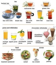 English vocabulary - food and drink