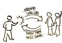3 ways to improve customer loyalty with analytics
