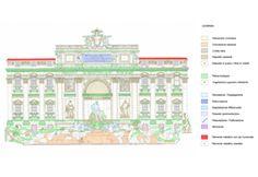 Was wird am Trevibrunnen restauriert?