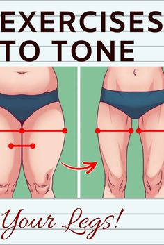 Exercise No. Tone Up The Front Of Your Thighs This exercise will help you tone the muscles lo. Gym Workout For Beginners, Fitness Workout For Women, Knee Exercises, Stretches, Easy Workouts, Core Workouts, Workout Routines, Bum Workout, Thigh Muscles