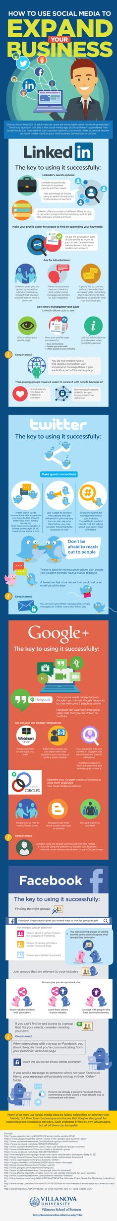 LinkedIn, Twitter, Google+, Facebook: How to Use #SocialMedia to Expand Your Business - #infographic