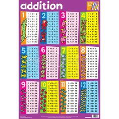 Math Tables Addition Awesome Ideas 1498 Table House