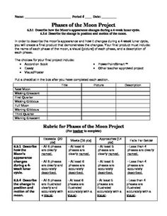 Phases of the Moon Project