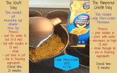 Who doesn't love Mac n Cheese?  Whether it's for your college kid who only cooks via microwave, or to make your busy life more simple, the Micro Cookers are a necessity!