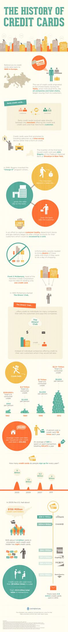 The history of credit cards #infografia #infographic