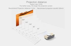 BYINTEK UFO Smart Android Projector – Peridrome Stores