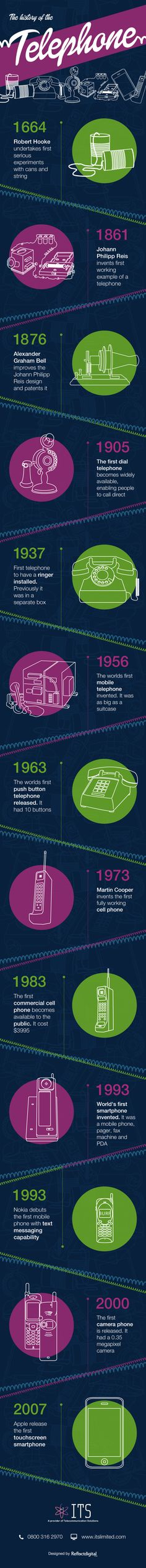 In the infographic the history of the telephone dates back to 1664 starting with cans and string, to the incorporation of cameras and touchscreen smartphone History Timeline, History Facts, Smartphone, Social Studies, Social Media, Preschool Coloring Pages, How To Create Infographics, Mobile Marketing, Data Visualization