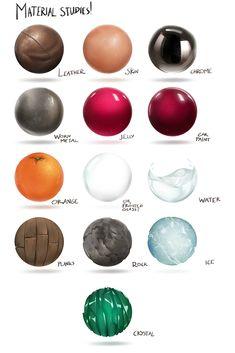 art references imgur - Patre Boules Colores