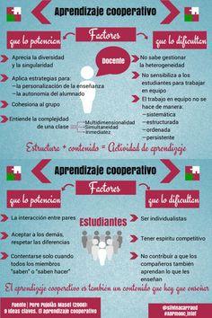 Aprendizaje cooperativo Factores que lo potencian y que lo dificultan | E-Learning-Inclusivo (Mashup) | Scoop.it
