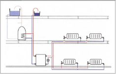 boiler return connected to radiator feed plumbing forum Plumbing Vent, Plumbing Pipe, Blueprint Reading, Gas Boiler, Low Water Pressure, Central Heating, Heating Systems, Radiators, Circuits