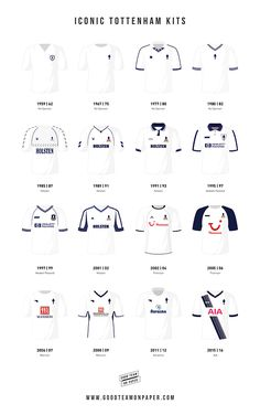 Some of the the most iconic kits that Tottenham players have worn throughout the rich history of the club. The strips range from the 1960's right up through to the present day and include the legendary jersey worn by the FA Cup winning side from 1991. Prints available at www.goodteamonpaper.co.uk