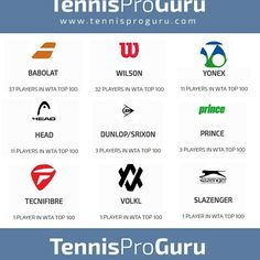 Tennis Equipment, Tennis Racket