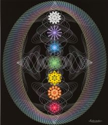 Sound and the Chakras By Jonathan Goldman THE CHAKRAS In 1980 I first began my study of the uses of sound and music as therapeutic and healing Meditation Methods, Relaxation Meditation, Healing Words, Sound Healing, Reiki, Chakra Images, Sound Bath, 7 Minutes, Alchemy