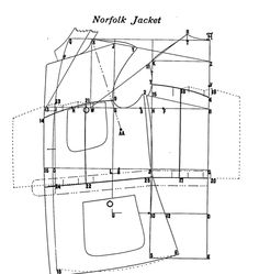Norfolk_jacket_history_at_Keikari_dot_com06