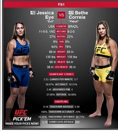"@jessicaevileye on her #ufc203 fight.--- ""This is an important time in my career. This is do-or-die for both Bethe ""Pitbull"" Correia and me. Ive not been told Im getting cut but Im looking at it that way. Up until now Ive been underestimating myself but now its time to turn it on. I believe theres a reason Im here under these circumstances. Maybe I was feeling sorry for myself or thinking I'd made it this far so I should be happy but how can I just settle? Ive always told people Im the kind…"