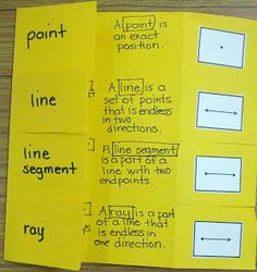 Confessions of a Teaching Junkie: This & That- geometry foldable!!