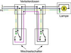 Schaltplan Fur Wechselschaltung Und Wechselschalter Schaltplan Steckdosen Elektroinstallation