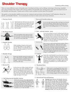shoulder therapy guide