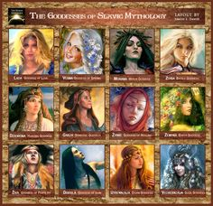 Human Odyssey: World Mythology and Cultures in a Nutshell - EUTM ~ Witchcraft and Wicca Forum World Mythology, Celtic Mythology, Greek Mythology, Roman Mythology, Ancient Goddesses, Gods And Goddesses, Mythological Creatures, Mythical Creatures, Wicca