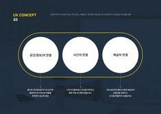 KB my money Graph Design, Ppt Design, Circle Design, Layout Design, Web Portfolio, Portfolio Layout, Portfolio Design, Pet Branding, Branding Design