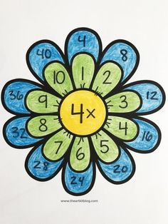 Multiplication Flowers Activity Sheets 0 to 10 – Waldorf – Montessori Learning – Printable – Homeschooling – Math – Supplemental Worksheets - Grundschule Multiplication Activities, Math Activities For Kids, Math Fractions, Math For Kids, Math Games, Maths, Multiplication Sheets, 3rd Grade Activities, Numeracy