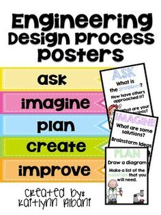 Engineering Design Process Posters for Elementary grades Ask Imagine Plan Create Improve STEM 4th Grade Science, Stem Science, Elementary Science, Science Classroom, Teaching Science, Stem Teaching, Teaching Ideas, Classroom Projects, Science Ideas