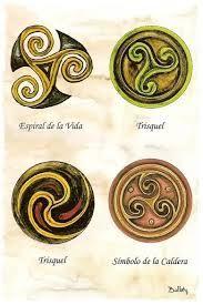 Resultado de imagen de simbolos celtas y su significado tatuajes