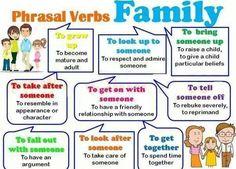family phrasal verbs