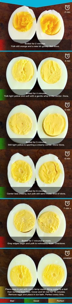 How Long to Boil the Perfect Boiled Egg: a Picture Infographic/Tutorial