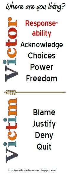 Where Are You Living? Above the line or below the link? Great post about teaching kids how to become victors instead of victims, and helping them to recognize when they are blaming others instead of taking responsibility for their actions. Free bookmark!