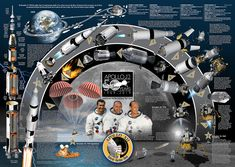 Apollo 11 & Apollo 12 moon landing infographic poster on Behance Rock Identification, Apollo Space Program, Apollo 11 Moon Landing, Apollo 13, Apollo Missions, Technical Drawing, Space Exploration, Poster On, Illustration Art