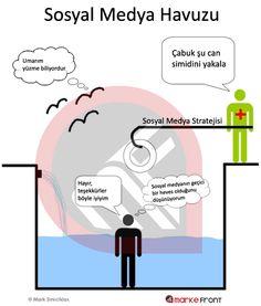 Marka İçin Sosyal Medya Havuzu - #MarkeFront #sosyalmedya #sosyalmedyapazarlama #socialmedia