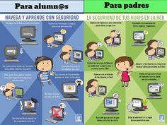 infografía usos redes