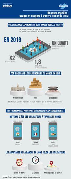 Infographie : la banque mobile dans lemonde - JDN