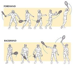 grips for tennis strokes - Google Search