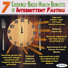 REPOST: Evidence-Based Health Benefits of Intermittent Fasting 🤓 improves function of cells, hormones + genes 🙌 helps lose weight + body fat + speeds up metabolism reduces insulin resistance + type 2 diabetes 👏  Gut Brain, Brain Health, Help Losing Weight, How To Lose Weight Fast, Lose Fat, Bad Carbohydrates, Water Fasting, Juice Fasting, Speed Up Metabolism