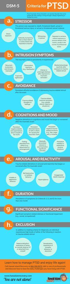 Criteria for PTSD #addiction #recovery #hawaii #PTSD #infographic