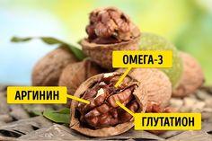 10продуктов, которые деликатно позаботятся овашей печени