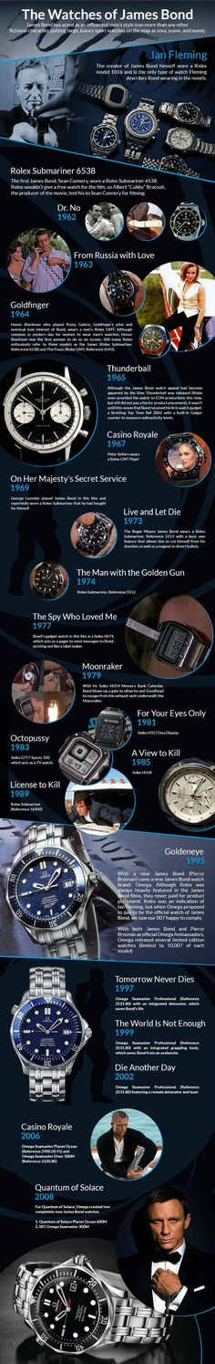 An Awesome Infographic Showcasing The Watches Of James Bond , never liked the digital era , that was when Seiko got involved ....... Bond should have worn a 6138-0040 #infographic