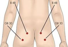 Acupressure Treatment, Akupresurní Body, Acupuncture Points, Qigong, Body Modifications, Ayurveda, Health Fitness, Healing, Acupressure Points